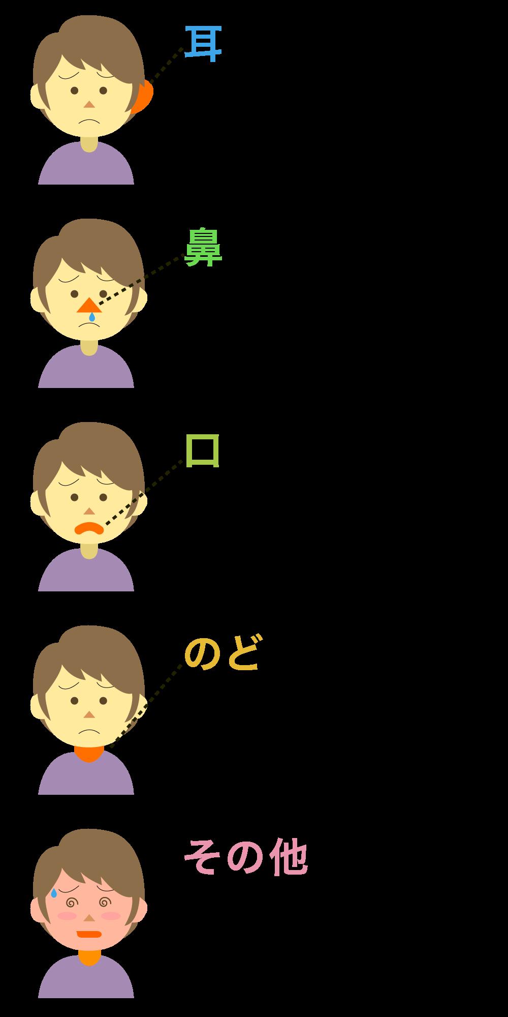 常陸太田市コロナ